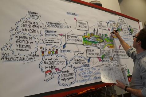 Intergemeentelijke samenwerking in onze regio